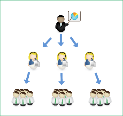 схема синхронного перевода